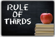 Why Does the Rule of Thirds Work?