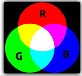 What Are Color Spaces, and Which One Should I Choose?