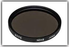 What is the Neutral Density Filter?